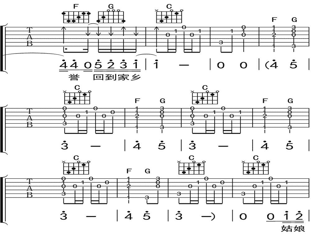 隔壁老樊《你是姑娘不是我的新娘》吉他谱 C调民谣吉他弹唱谱11