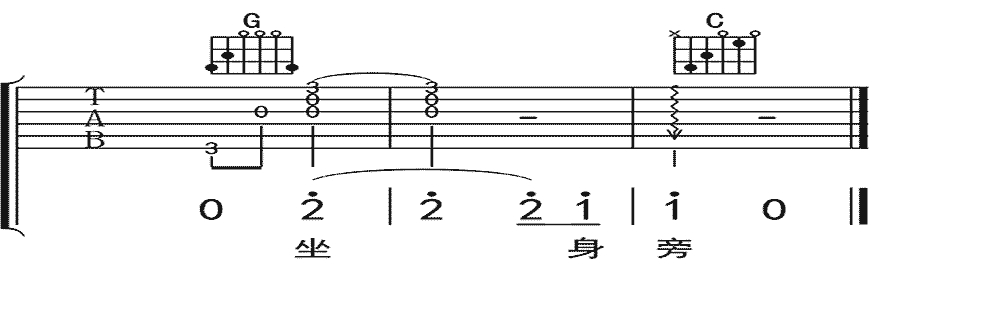 隔壁老樊《你是姑娘不是我的新娘》吉他谱 C调民谣吉他弹唱谱14